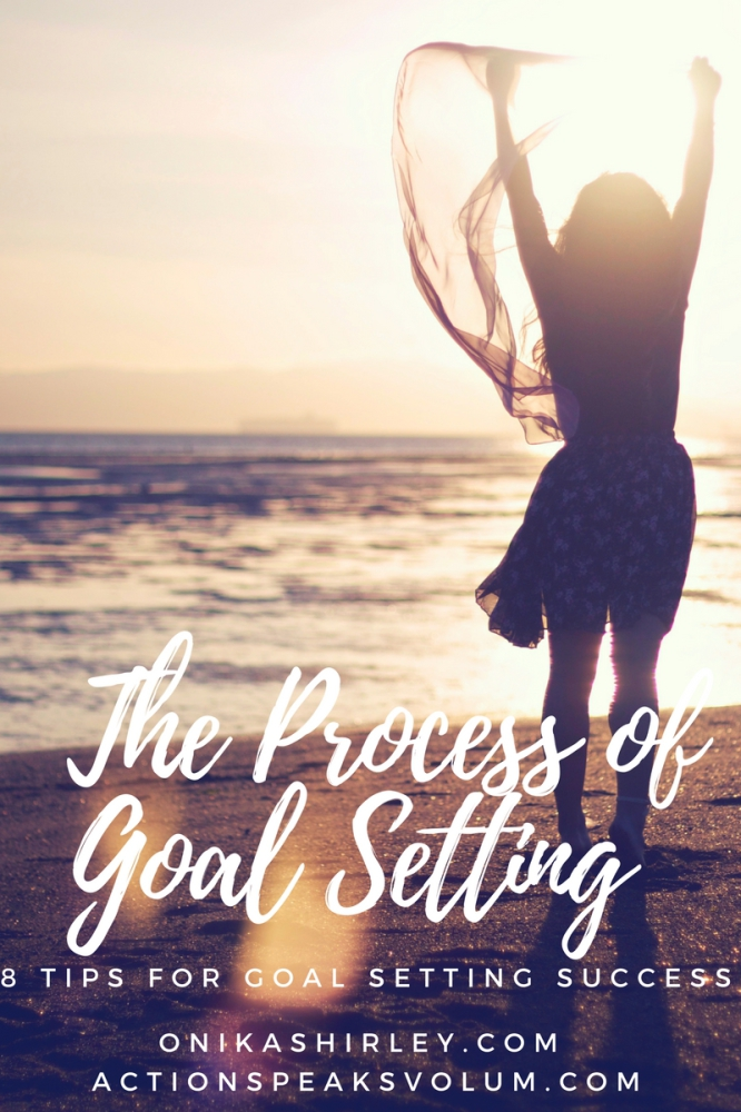 The Process of Goal Setting